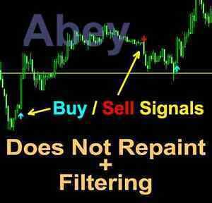 Forex buy sell tips