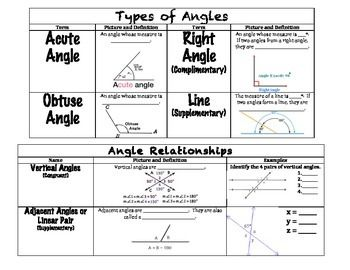 Angle Relationships Worksheet 2 Answer Key Pdf ...