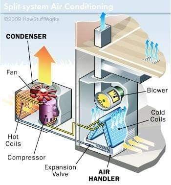 Split System Air Conditioning Jacuzzi Ar Condicionado Engenharia