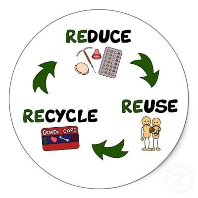 1abcfa6d The 3Rs - Reduce, Reuse, Recycle - Joint Service Council for Solid ...
