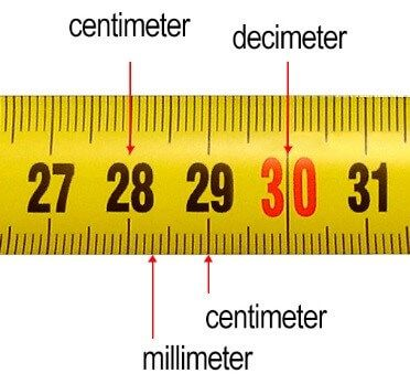 How To Read Tape Measure Engineering Discoveries In 2021 Tape Measure Measurement Tools Reference Chart Inches reading tape measure worksheet