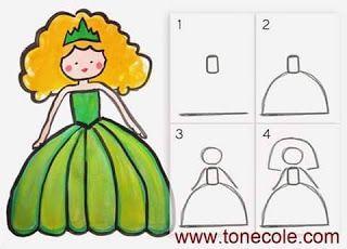 كيف ترسم عروسة Easy Drawings Princess Drawings Drawing For Kids