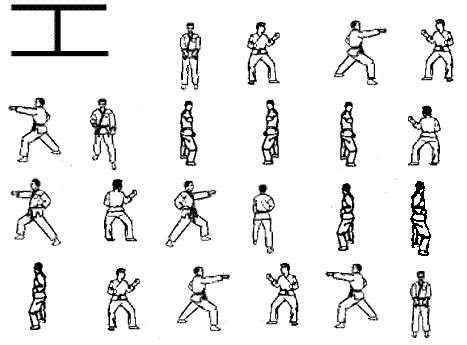 Tae Kwon Do Basic Form #3 | Tae Kwan Do | Pinterest | Martial and ...