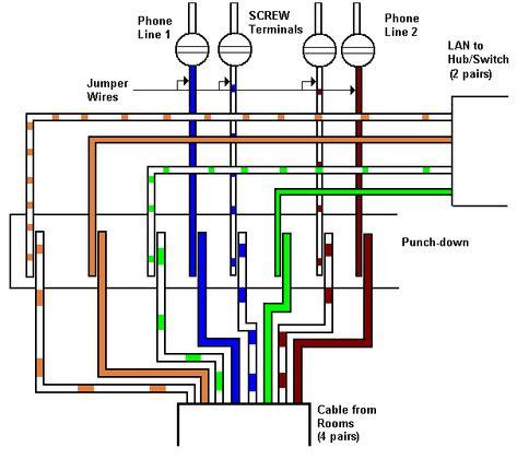Telephone Punch Down Block Wiring Diagram Diagram Pinterest