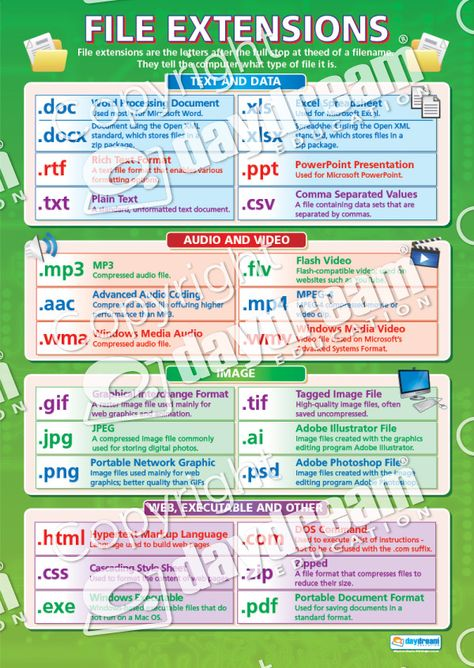 From our ICT & Computing poster range, the File Extensions Poster is a great educational resource that helps improve understanding and reinforce learning.
