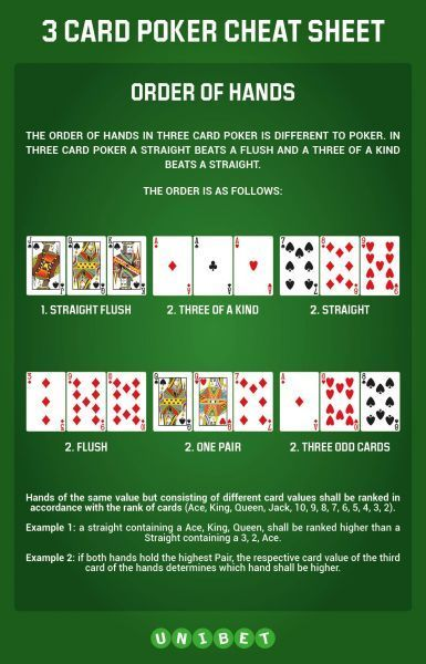 How To Play 3 Card Poker At A Casino Poker Poker Hands Poker