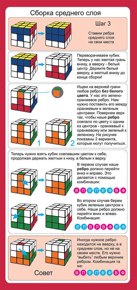 коллекция рецептов как собрать кубик рубика инструкция в картинках крупные весят