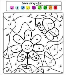 Apprendre L Alphabet Arabe En S Amusant Arabic Alphabet For Kids Learn Arabic Alphabet Arabic Colors