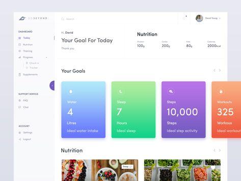 Gobeyond Fitness Web Application Design