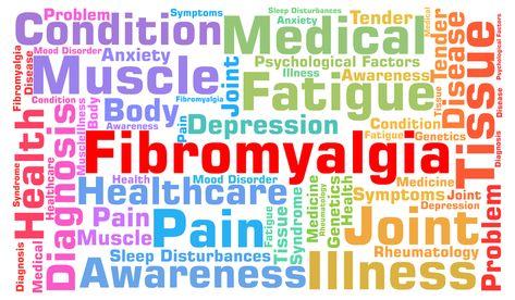 cbd oil for fibromyalgia