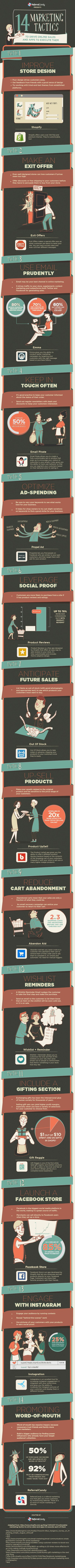 14 Marketing Tactics To Drive Sales And Apps to Execute Them