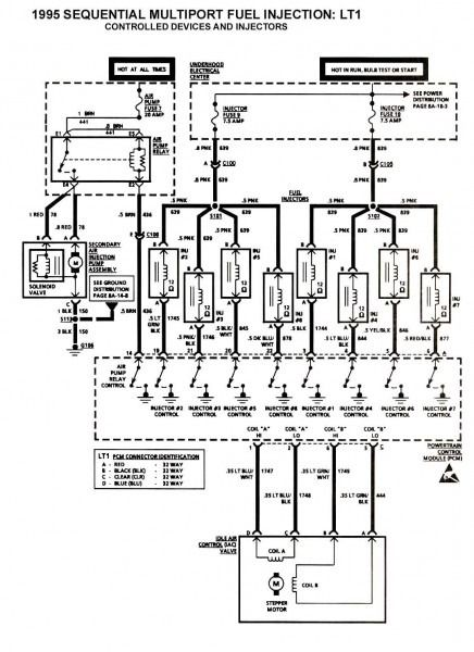 Injector Wiring Harness Diagram Avec Images Cablage Electrique