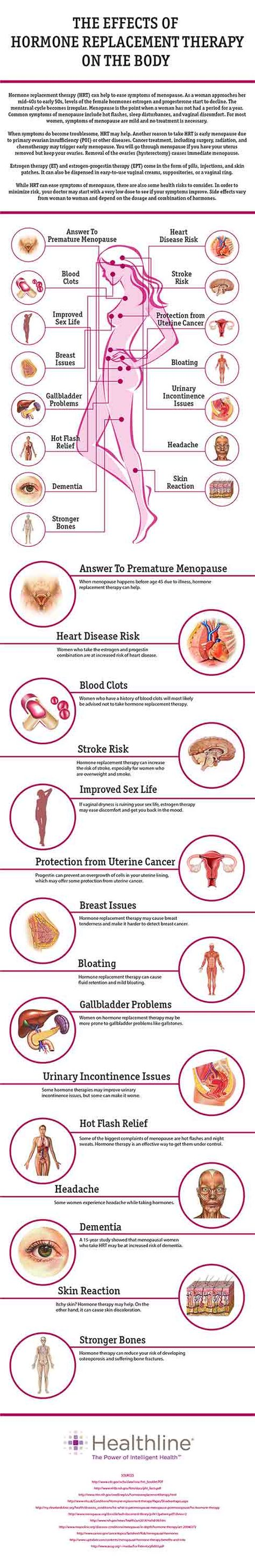 Effects of Hormone Replacement Therapy on the Body
