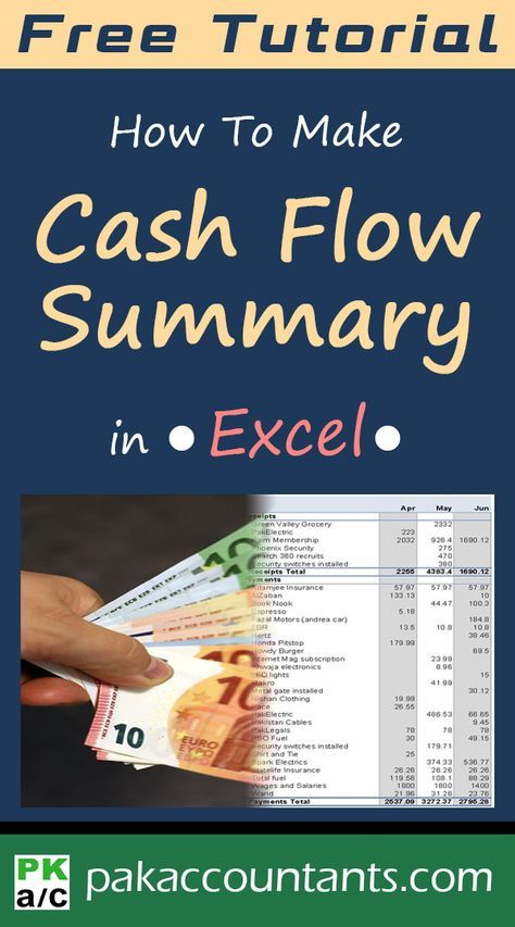 Making Cash Flow Summary In Excel Using Pivot Tables With Data On Multiple Worksheets Pakaccountants Com Cash Flow Excel Tutorials Making Cash