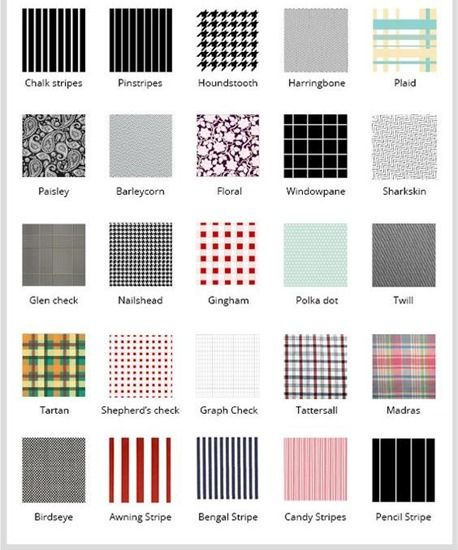 Fabric and textile pattern bible - complete pattern dictionary illustrating the various types of patterns used in fabric, textile, and clothing design.