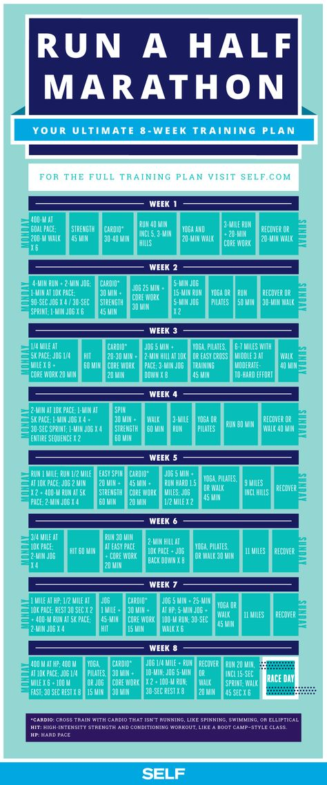 Half Marathon Training Guide For Beginners From Competitor