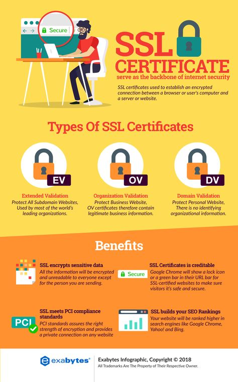 Why Do You Need SSL? Build trust for your website – Your web visitors & prospective customers know that you respect their privacy & personal