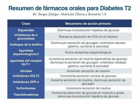 diabetes tipo 2 secreción de insulina con dpp
