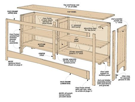 Wondrous Sofa Table Bookcase Woodsmith Plans A Sofa Table With Download Free Architecture Designs Ferenbritishbridgeorg