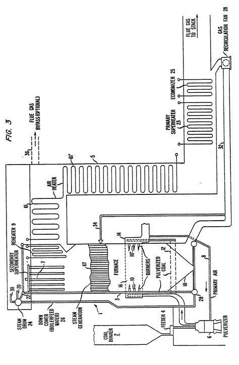 Steam Power Plant Boiler Pdf In 2020 Power Plant Steam Boiler