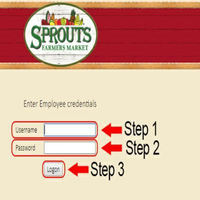 Create Ease For Yourself Through Sprouts Employee Portal