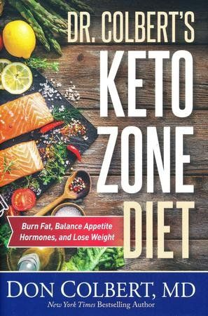 Pin On A Keto Zone Diet