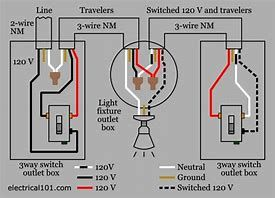 Image Result For Single Light Fixtures How To Wire One 3 Way Switch Wiring Light Switch Wiring Wire Switch