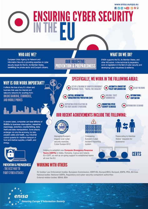ENISA - Ensuring cyber security in the EU