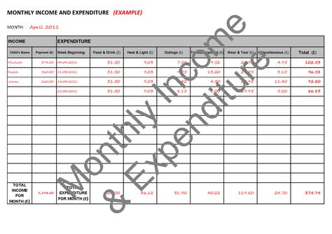 Income And Expenditure Form Template. The 2018 Budget Binder
