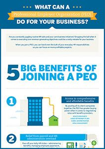 Pin By Axiom Payroll Consultants Inc On The Benefits Of Axiom