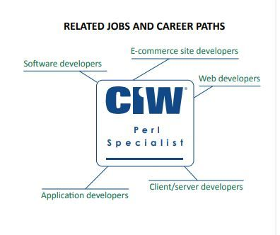 Ciw Perl Specialist In 2020 Internet Jobs Internet Technology Web Technology