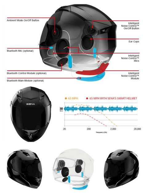 0bbcb121176 Noise Canceling Motorcycle Helmets - The Quietest Helmets Ever ...