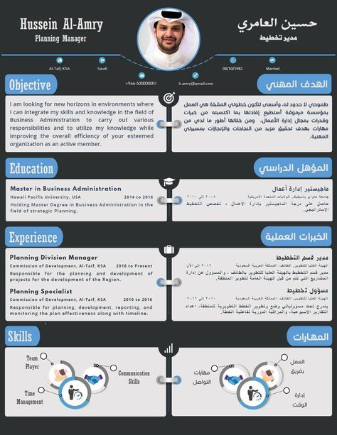Bilingo Bilingual English Arabic Resume Template Resumes Mag Resume Templates Service Free Resume Template Word Resume Template Free Resume Template Word
