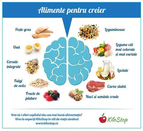 Dieta alimentara cruda pentru varice