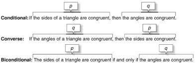 Alternate interior angles theorem converse - Alternate exterior angles converse ...