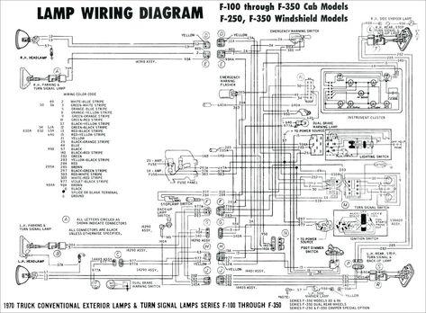 Elegant 2001 Honda Civic Wiring Diagram In 2020 Electrical Wiring Diagram Diagram Trailer Wiring Diagram
