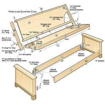 Diy Wood Futon Frame Plan In 2019 Woodworking Plans