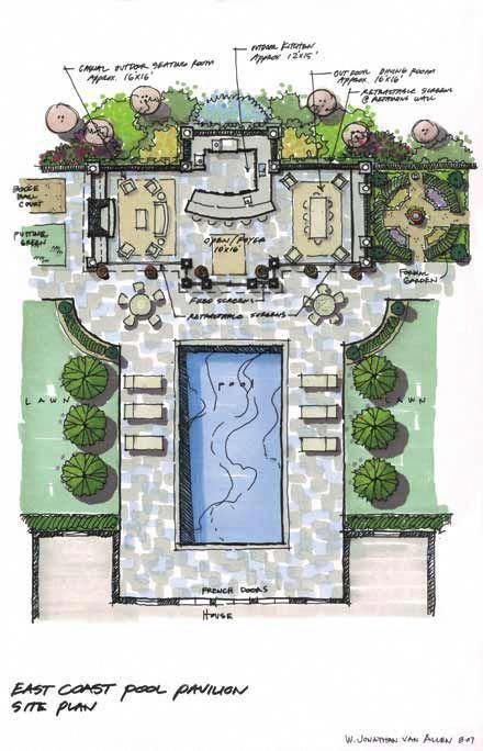 Learn Even More Details On Outdoor Kitchen Designs Floor Plans