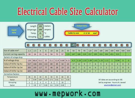 Download Free Electrical Cable Size Calculator Excel This Excel Program Does All Cable And Voltage Drop Ca Electrical Cables Electricity Electrical Calculator