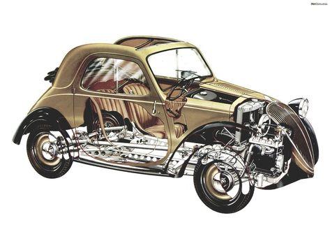 Fiat's Little Mouse, The Topolono #topolino #fiat #italiancars #classiccars #fiat500 #fiat600