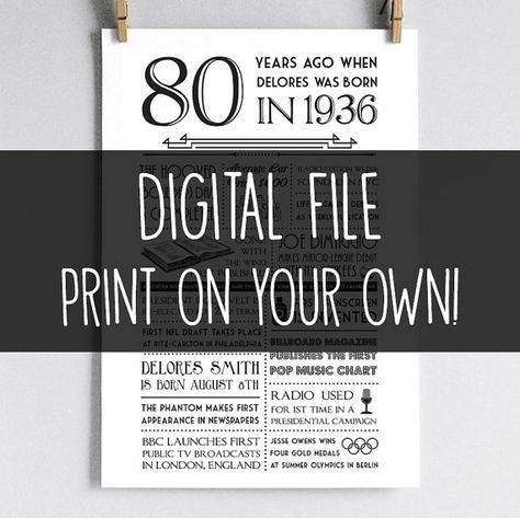 Personalized 80th Birthday Poster, 1936 Events - DIGITAL FILE