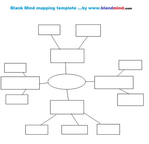 Mind map template -use for any subject