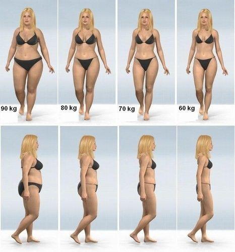 Frau 80 kilo Eiweißbedarf