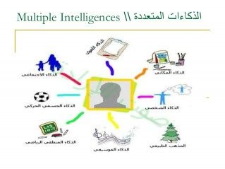 الذكاءات المتعددة Https Www Slideshare Net Mobile Amoora2926 Pdf 66940781 Education Life Quotes Math