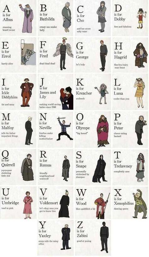 Formas de aprender el abecedario mágico XD