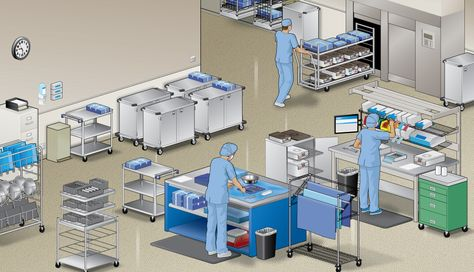 Sterile Processing Guidelines and Objectives - CSSD Technician Hub