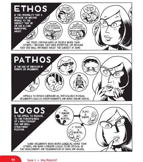 """Ethos, Pathos, & Logos 👤❤️💡 (via Understanding Rhetoric and Argumentative Writing, Persuasive Writing, Teaching Writing, Teaching Tools, Teaching English, Academic Writing, Opinion Writing, Teaching Ideas, Teaching Methodology"