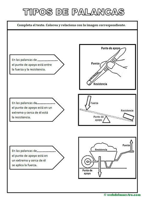 Tipos De Palancas Información Y Actividades Web Del Maestro Tipos De Palancas Web Del Maestro Tecnologia Para Niños