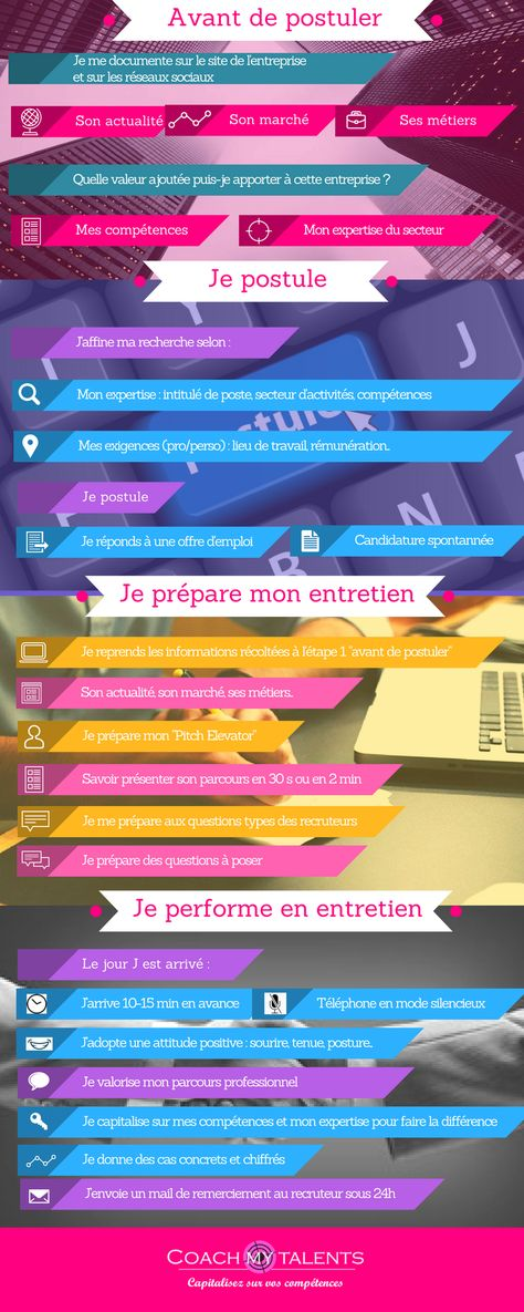 Préparer son entretien est primordial ! #avantdepostuler #jepostule #jepreparemonentretien #jeperformeenentretien