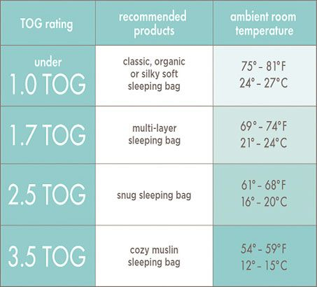 Pin By Brittany Pena On Baby Info Baby Sleeping Bag Cool Baby Stuff Sleeping Bag